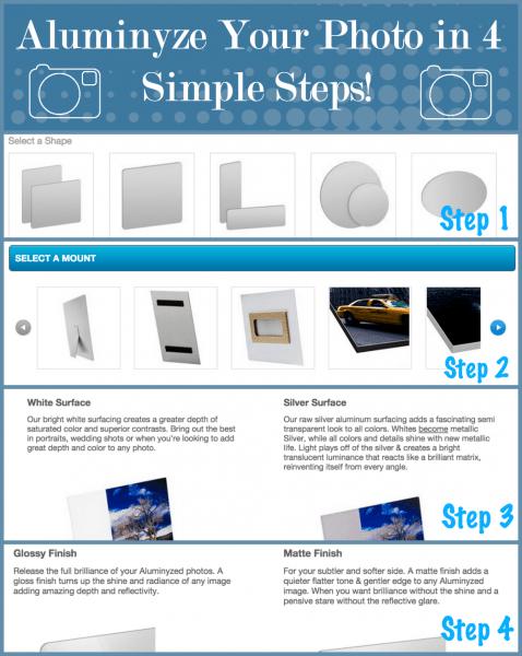 Aluminyze Photo Steps