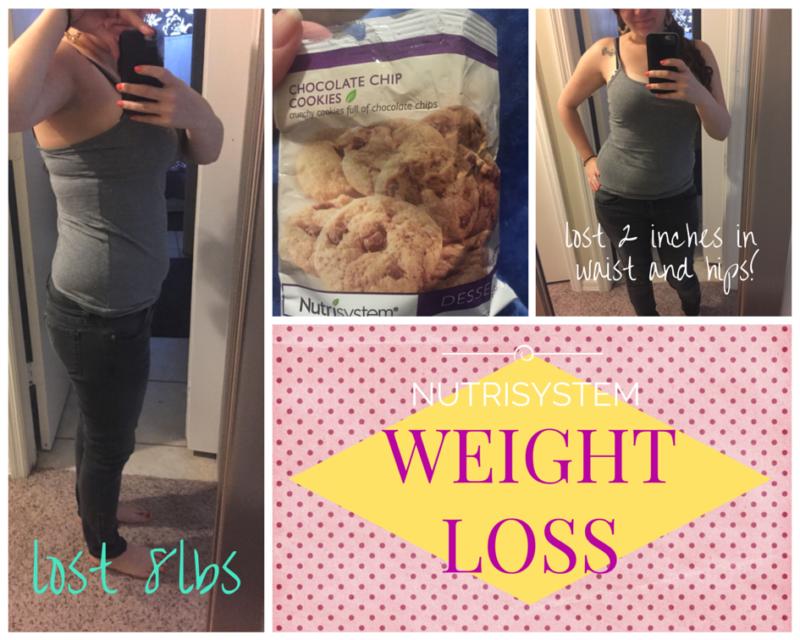 Nutrisystem Weight Loss Week 5