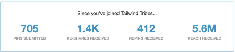 Tailwind Success