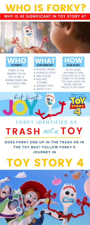 A FULL Guide to FORKY From Toy Story 4 and a Forky Infographic giving you a peek at who this strange new Toy Story character is!