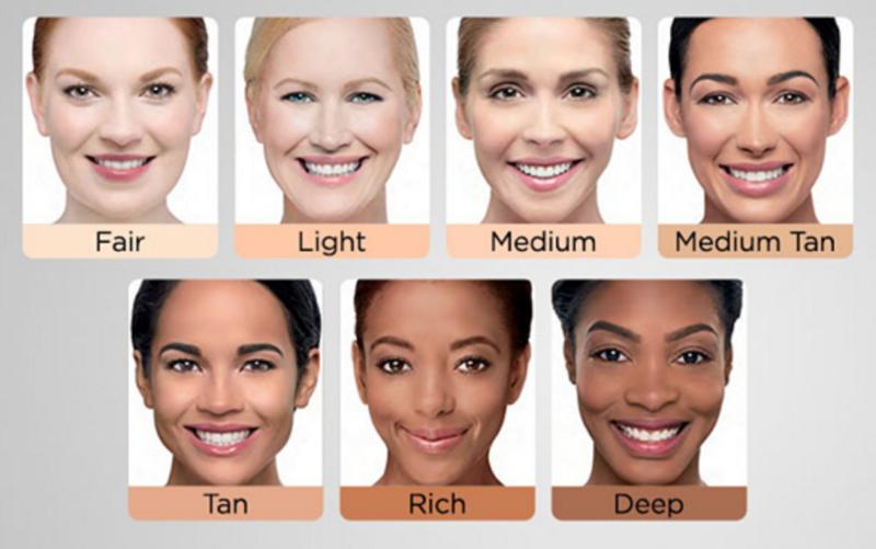 IT Cosmetics QVC Deal