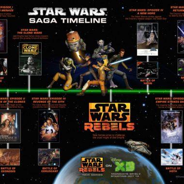Coexisting in the Star Wars Universe: Star Wars Rebels Producer Dave Filoni Interview #StarWarsRebelsEvent